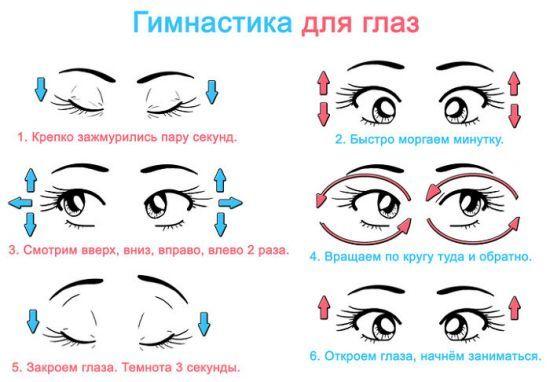 Портится ли зрение от компьютера - как он влияет на глаза