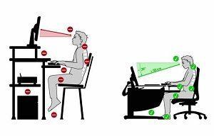Болят глаза от компьютера - что делать, последствия