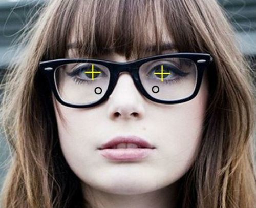 OD и OS - какой глаз, обозначения в офтальмологии