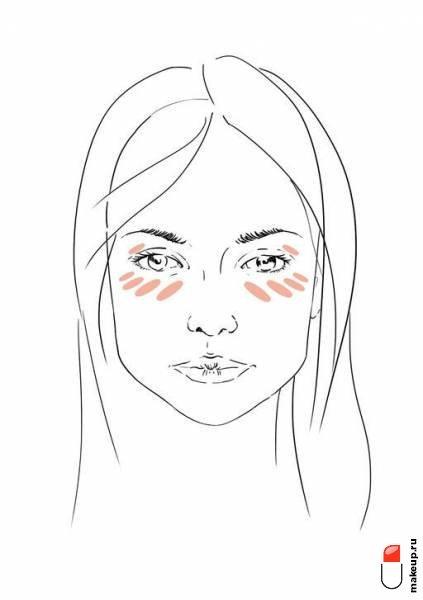 Как и каким цветов замаскировать синяки под глазами