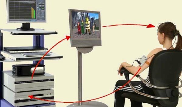 Амблиокор - обзор аппарата, эффективность процедуры, отзывы