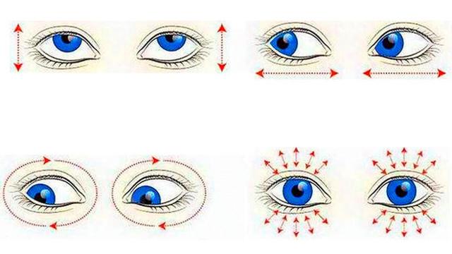 Гимнастика для глаз при дальнозоркости для восстановления зрения